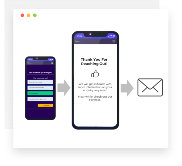 Generating email leads with forms process