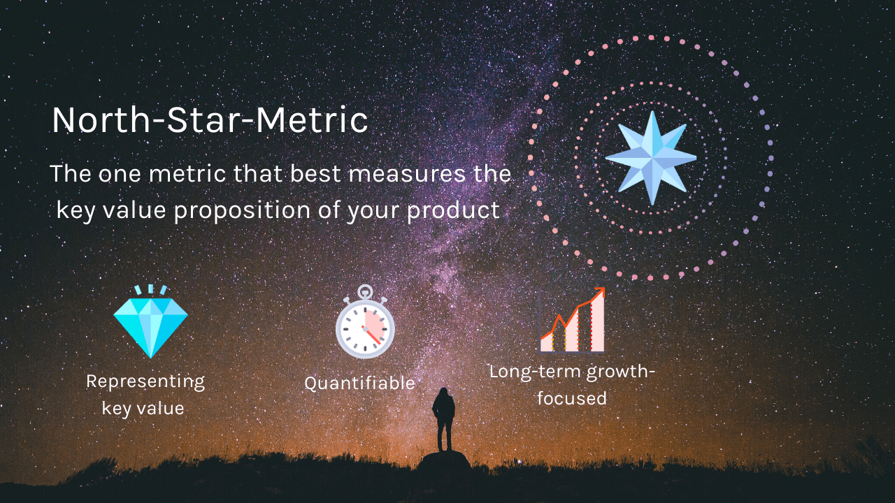 North star metrics components