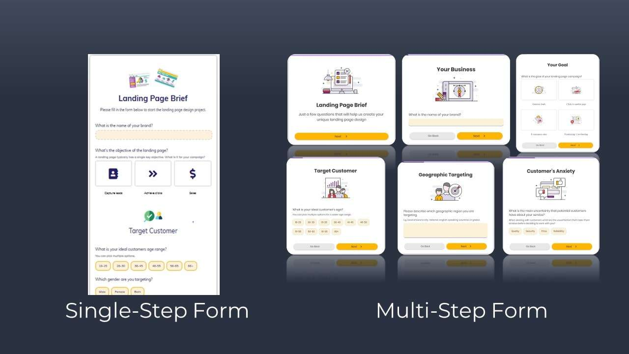Single step and multi step forms - visual comparison