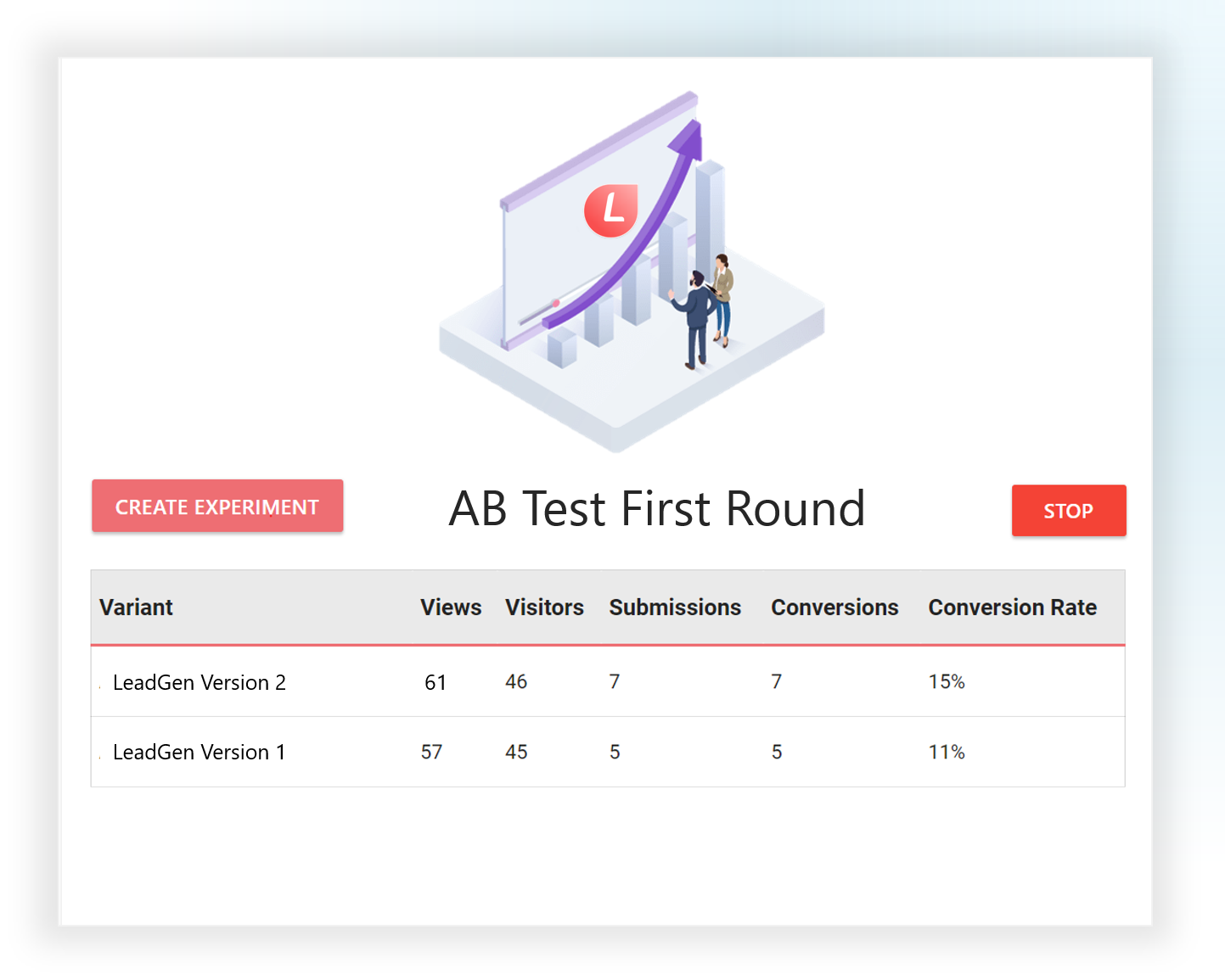 LeadGen Builder - AB test panel
