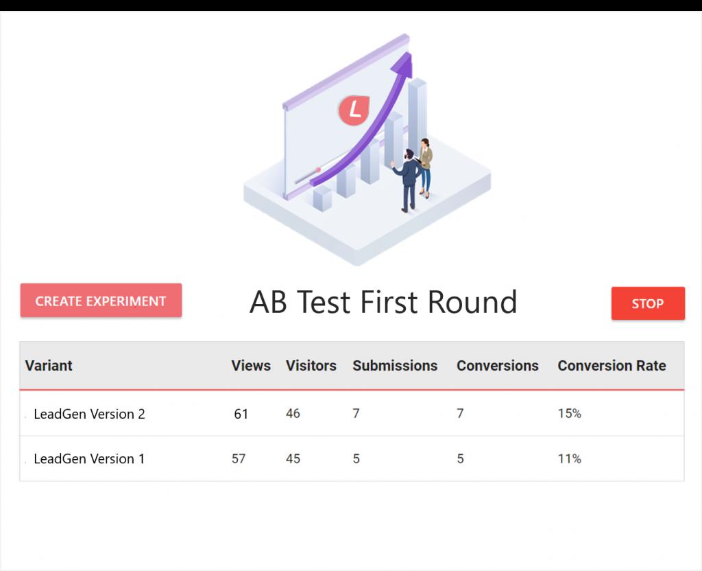 LeadGen AB Testing