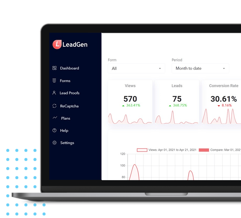 LeadGen dashboard to track form performance