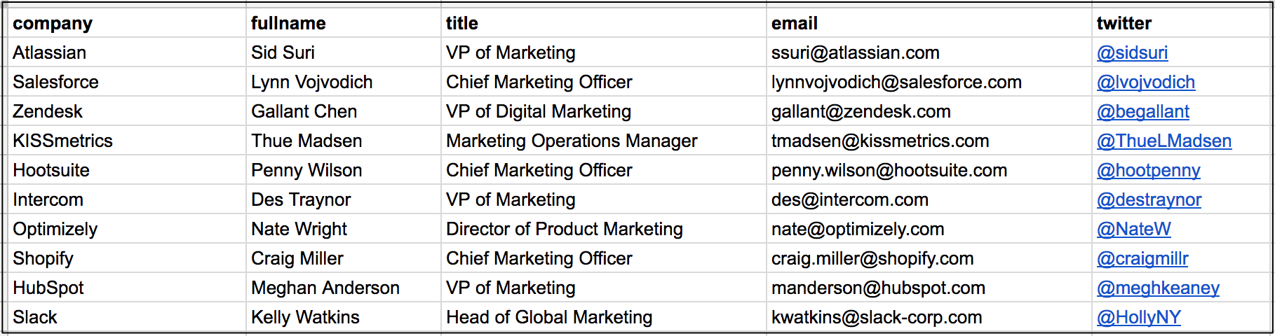 leads email list